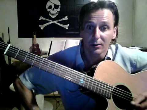Accorder sa guitare pour débutants - YouTube