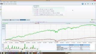 Value Investing - How to Invest Like Warren Buffett