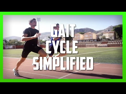 Running Analysis - The Gait Cycle Made Simple [Ep17]