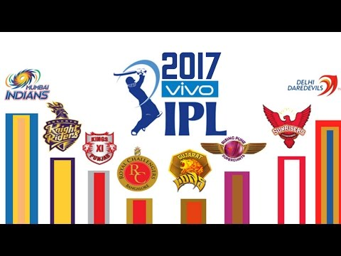 IPL 2017 Cricket Teams and Players | Indian Premier League 2017 Cricketers