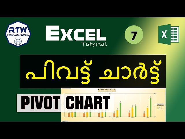 Excel Pivot chart in Malayalam