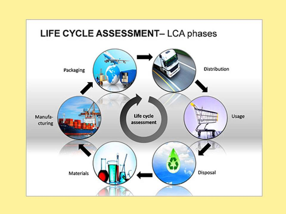 life cycle analysis Life-cycle cost analysis (lcca) is a tool used to compare the total user and agency costs of competing project implementation alternatives lcca is a subset of.