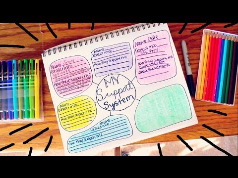 How To Create a Support System ☆ WORKSHEET ☆