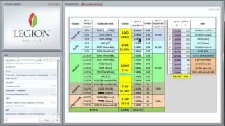 ПАММ счета Форекс тренд отзывы(, 2014-04-02T05:37:33.000Z)