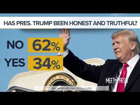 Poll: 62 percent say Trump isn't telling the truth in Russia probe | Meet The Press | NBC News