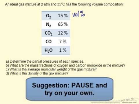 Ideal Gas Mixture Characterization