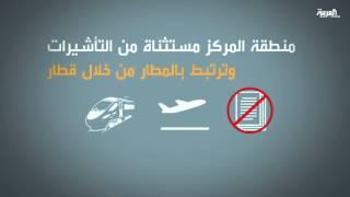 الرؤية السعودية 2030 .. مركز الملك عبدالله المالي