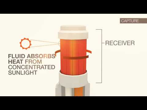 Solar Reserve Technology Animation