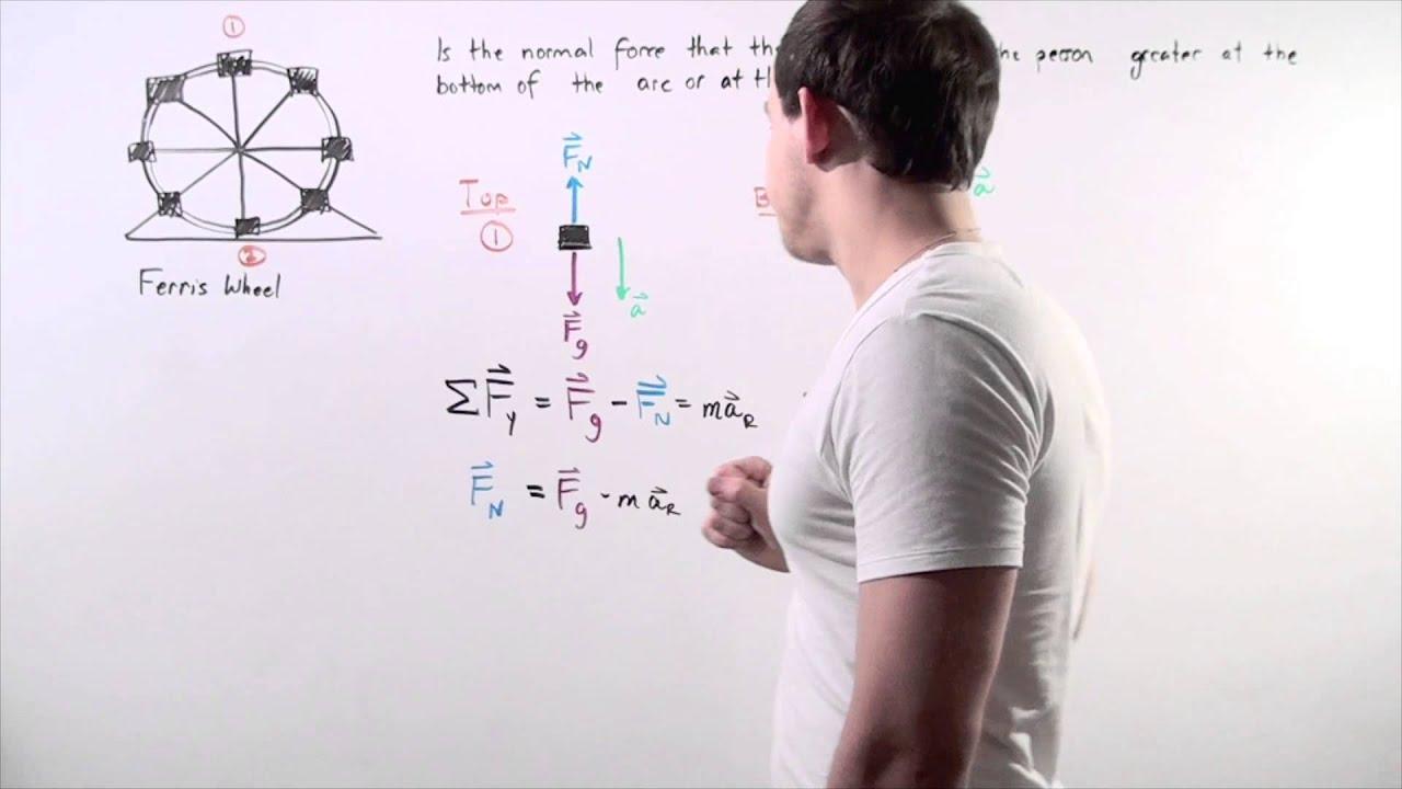 Normal Force on Ferris Wheel  YouTube