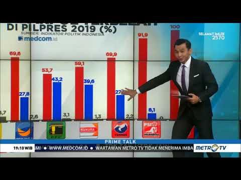 Survei Indikator: Banyak Kader Parpol Membelot Di Pilpres 2019