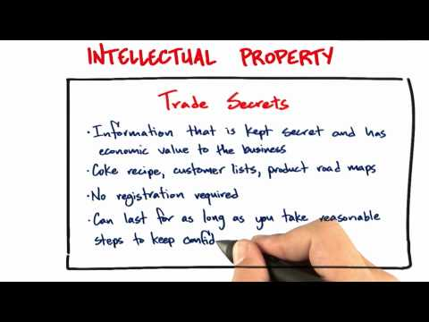 Intellectual Property Detailed - How to Build a Startup