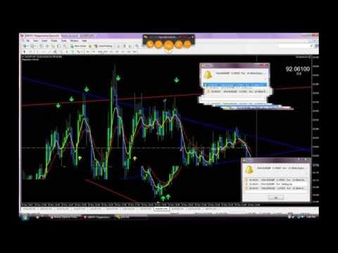 Free binary options alerts from Best Binary Options Signals