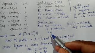 coordination compounds naming class 12