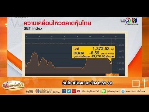 เรื่องเล่าเช้านี้ หุ้นไทยปิดตลาด ร่วง 6.59 จุด (21 ส.ค.58)