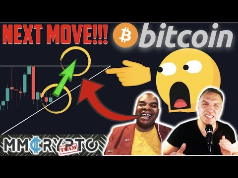 WARNING!!! ALL BITCOIN HOLDERS: BE READY FOR THIS MOVE RIGHT NOW!!!! W. DavinciJ15