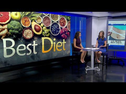 Top Diet Trends for 2020