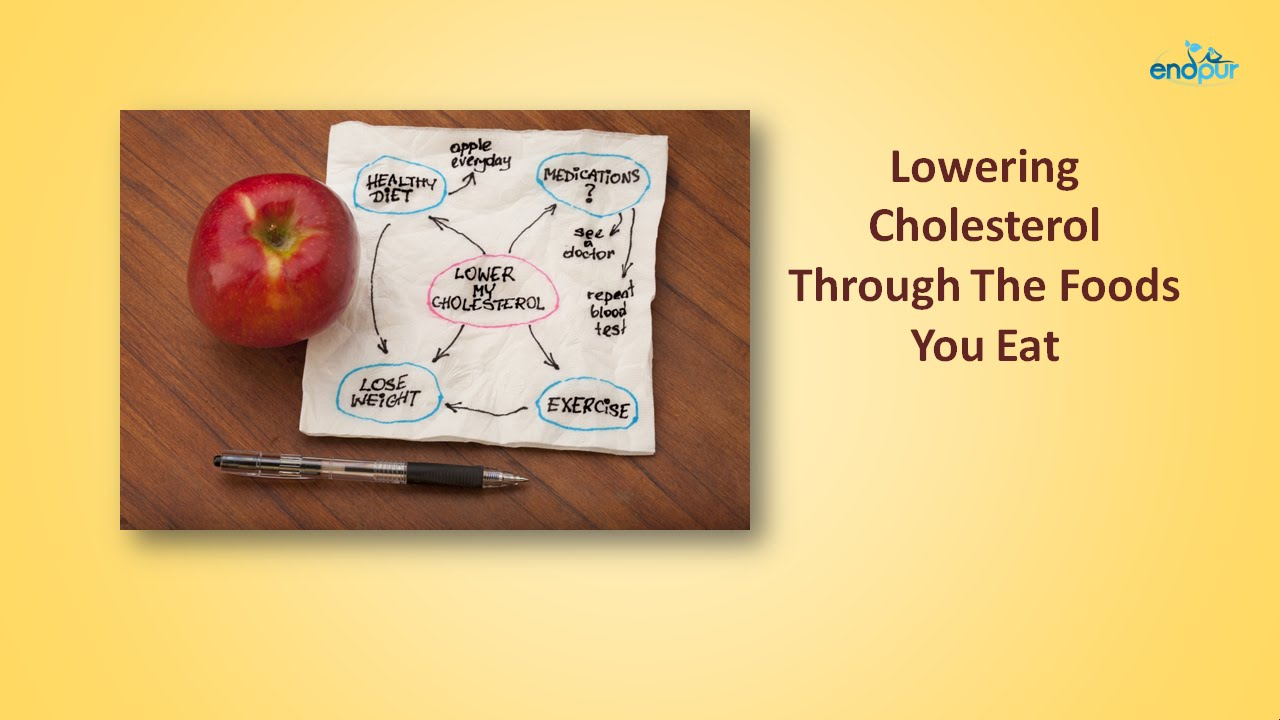 lowering cholesterol through the foods you eat foods that lower