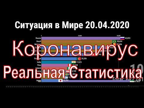 Коронавирус 20.04.2020 статистика и последние новости, число по странам коронавирус 20 апреля