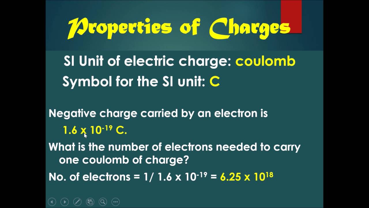 Chapter 14 Static Electricity Part 1 Properties Of Charges Youtube