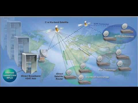 VSAT technology .wmv