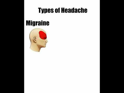 types of headaches meme dating a latina