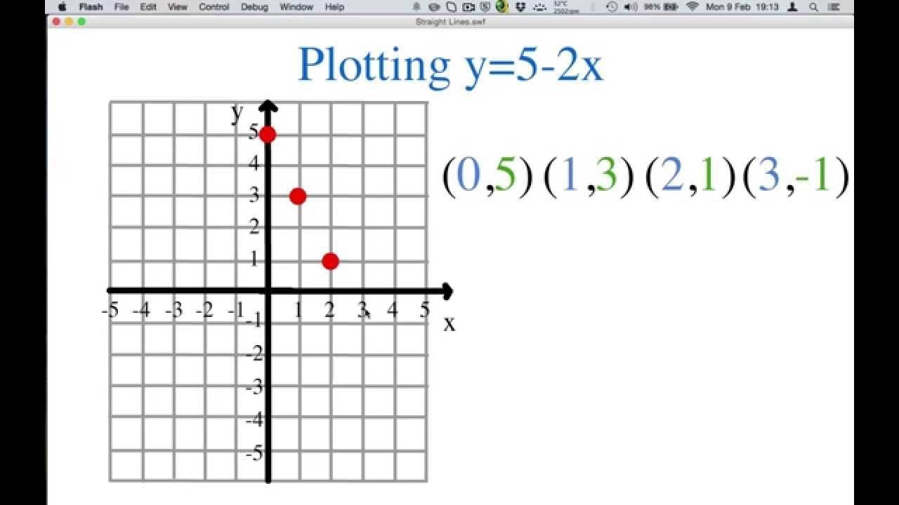 Topic-1 ,Straight line : Geometry (HSC and Admission