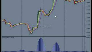 Forex Trader 2/26: Best Forex Day Trading Strategy: Patience - Forex Education - Learn Forex