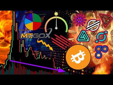 Bitcoin Losing Steam?! This Weird Catalyst Could Cause Altcoins to Explode!! (Again) 🚀