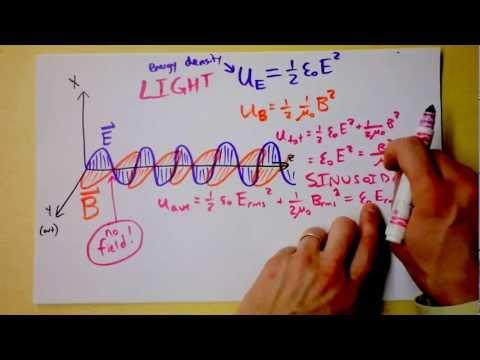 Energy Density of Electromagnetic Waves (Light) | Doc Physics