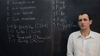 Фізика 7 клас. Вправа № 32 6-10 п.