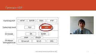 Протокол UDP Курс Компьютерные сети