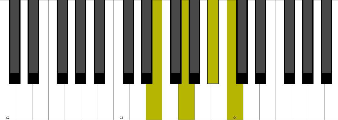 Piano piano chords c7 : C7 Piano Chord + Inversion - YouTube