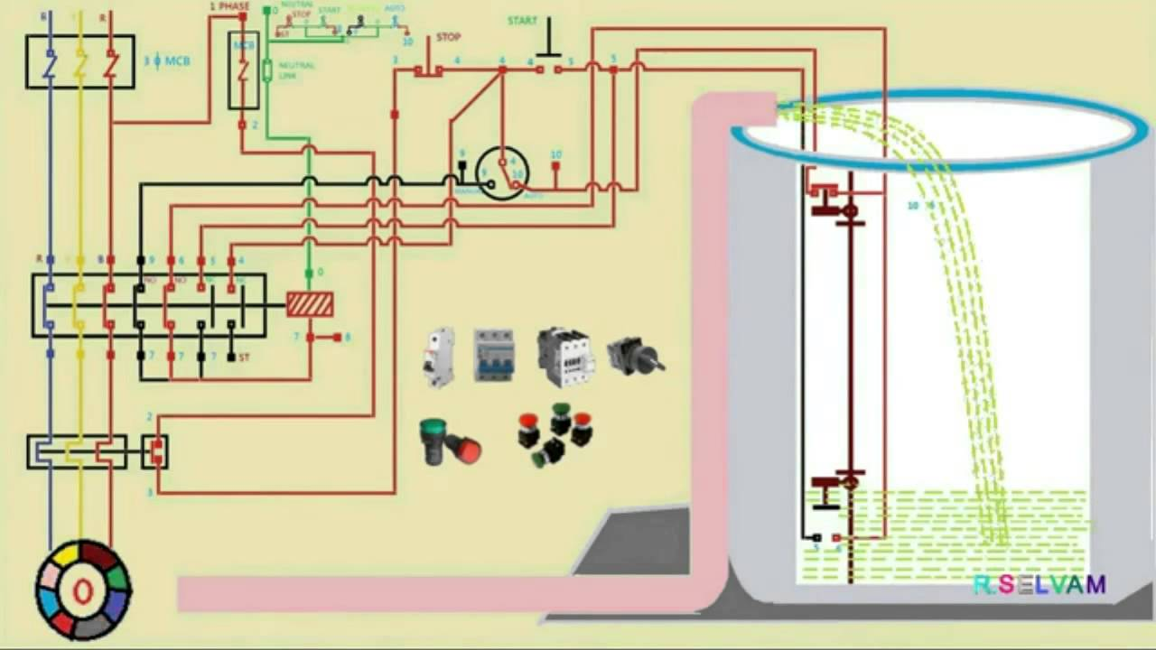 wiring diagram for 3 phase motor asco red hat automatic water level control starter connection and working function three - youtube