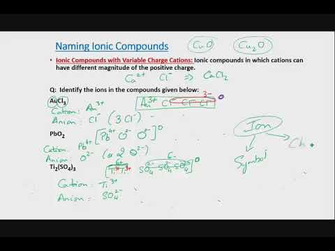 Naming Ionic Compounds with Variable Charge Cations