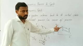 Thermodynamic Process and Cycle | Basic Concepts of Thermodynamics