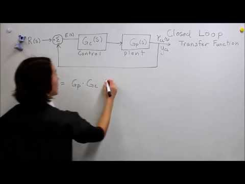 Intro to Control - 10.2 Closed-Loop Transfer Function