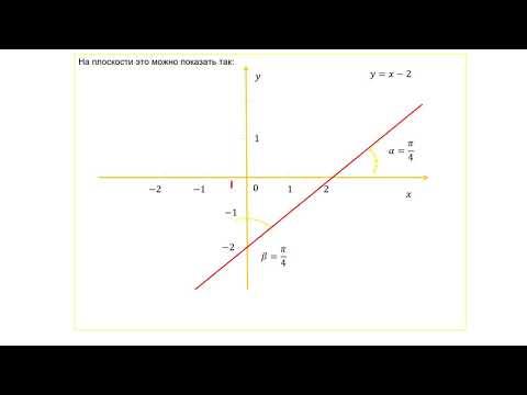 производная функции по направлению 1
