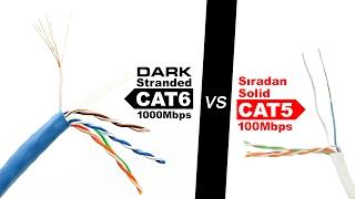 UTP Kablo Standartları Kategori 1 2 3 4 5 6 7 8 Kablo Hakkında Bilgi