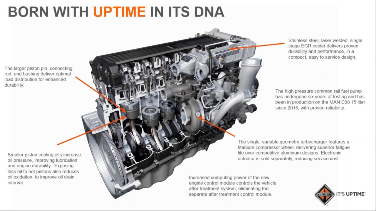 Webinar  Introducing The New International U00ae A26 U2122 Engine