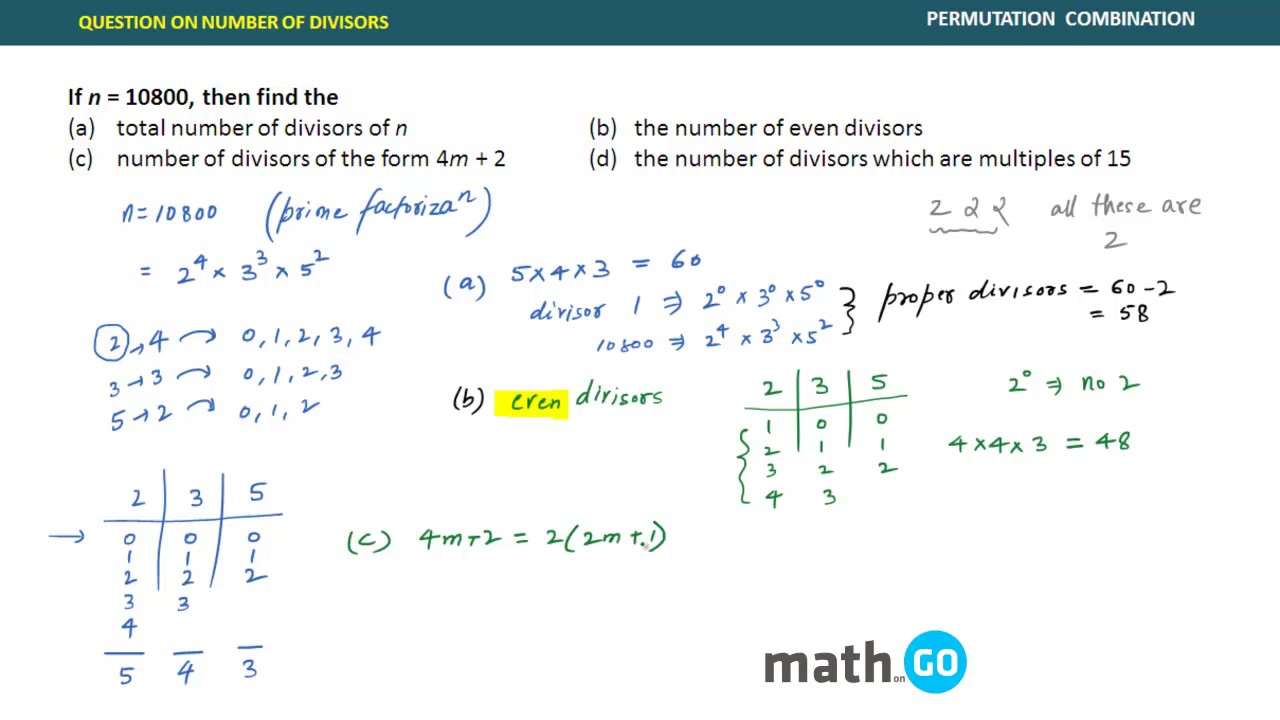 how to find divisors of a number