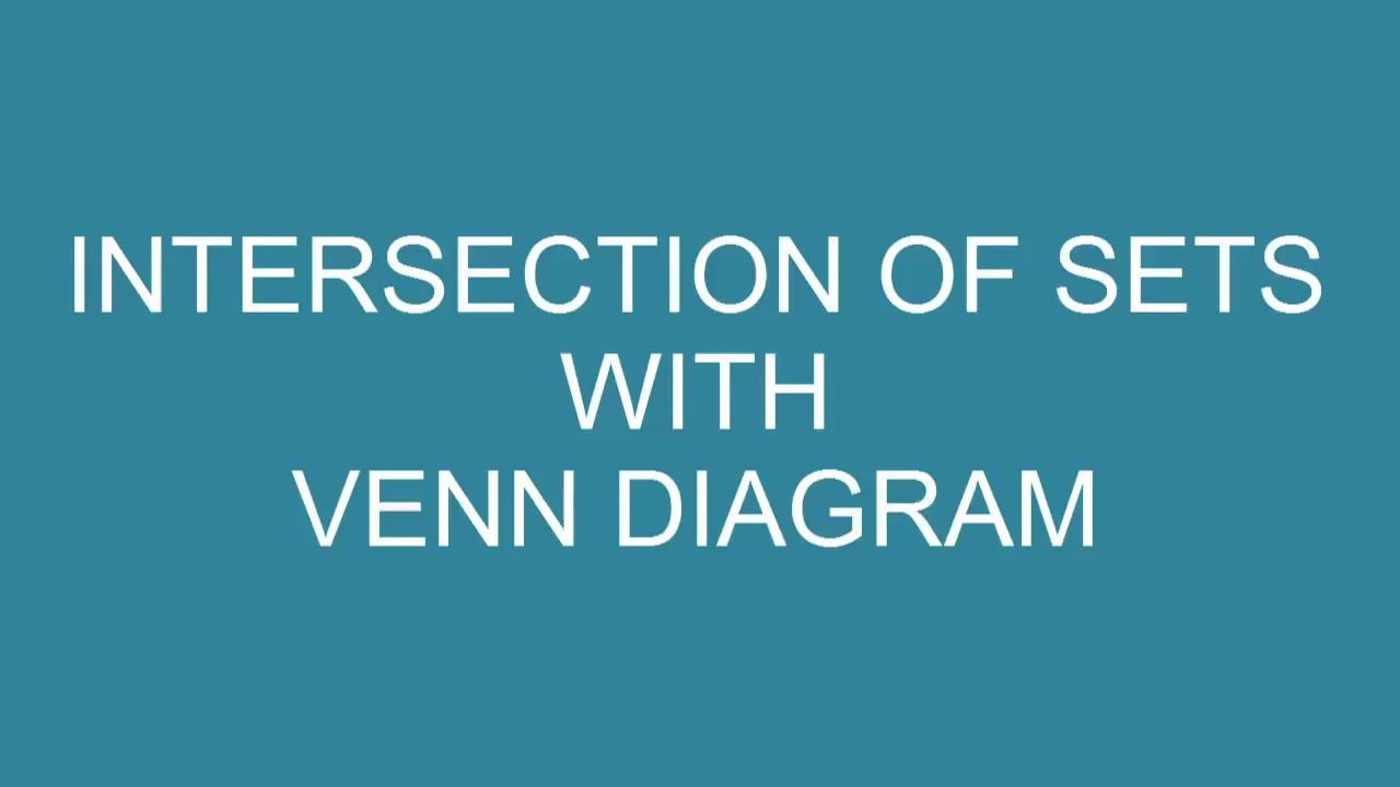 Complement Of A Set Using Venn Diagram In Hindi Urdu