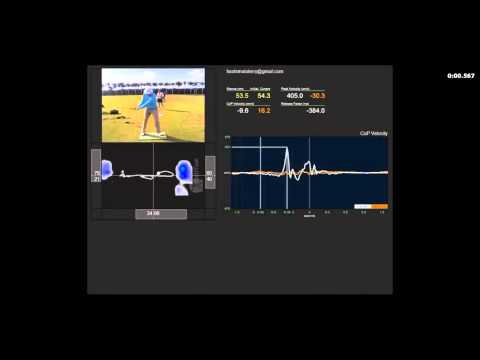Jim McLean and Michael Breed Swing Comparison BodiTrak Sports