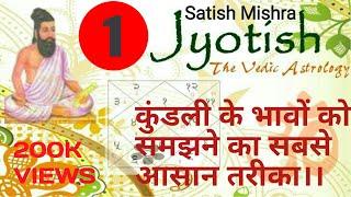 ज्योतिष सीखे-1(LEARN ASTROLOGY PART-1)| #Top Astrologer