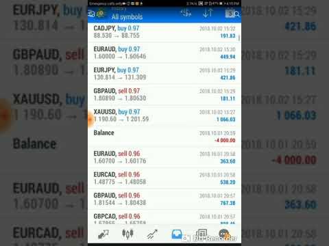 Forex ea partial profit