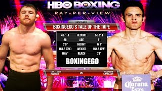 "SAUL ""CANELO"" ALVAREZ VS. JULIO CESAR CHAVEZ JR. Tale Of The Tape (BOXINGEGO FIRST LOOK)"