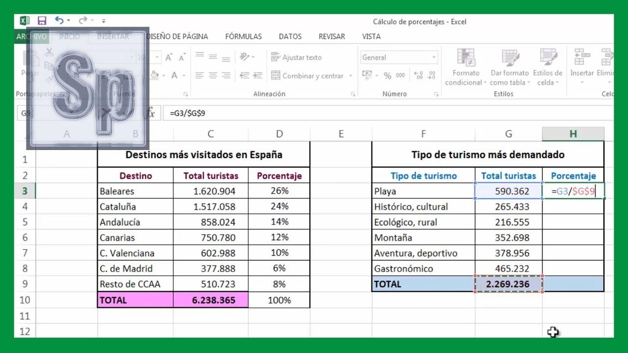 Excel Calcular Porcentajes En Excel Cálculo Tanto Por Ciento Tutorial En Español Hd Youtube