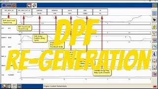 Forced Regeneration Diesel Particulate Filter