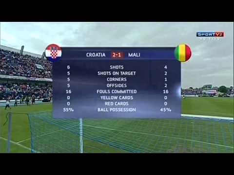 Croatia vs Mali 2-1 HD Goals Highlights Friendly Match