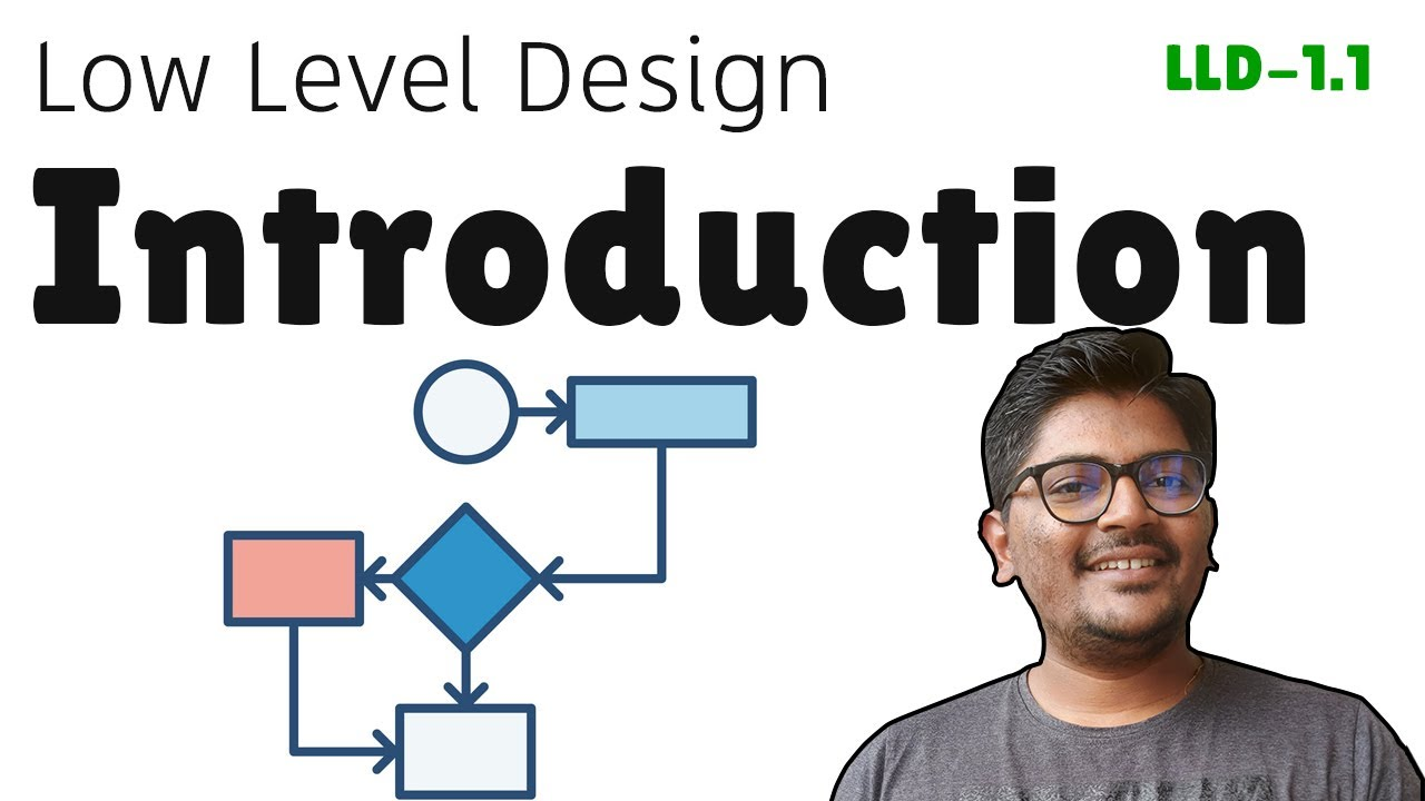 Download Introduction - Low Level Design   Coding Interview Series   The Code Mate