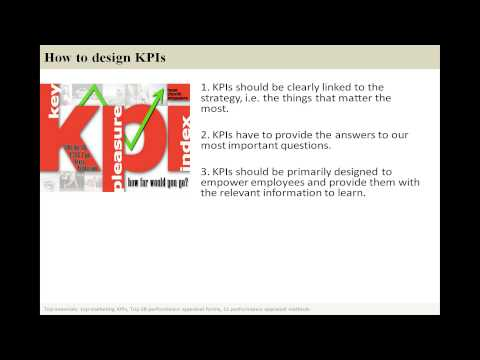 Procurement KPIs
